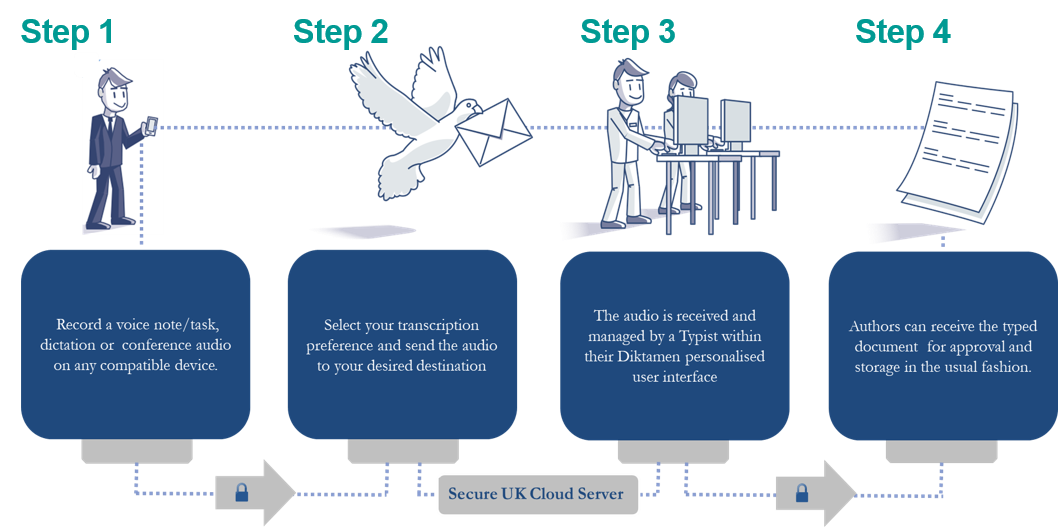 How To Research Law Firms: A Checklist